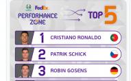 Українець у топ-5 найкращих гравців Євро-2020
