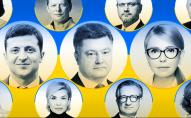 За кого українці голосували б у 2021 році: топ-3 президенти