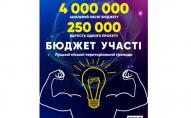 Мешканці Луцької громади можуть реалізувати власну ідею за 250 тисяч гривень
